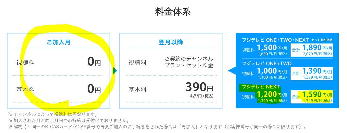 スカパー_01フジテレビONE・TWO・NEXT料金体系