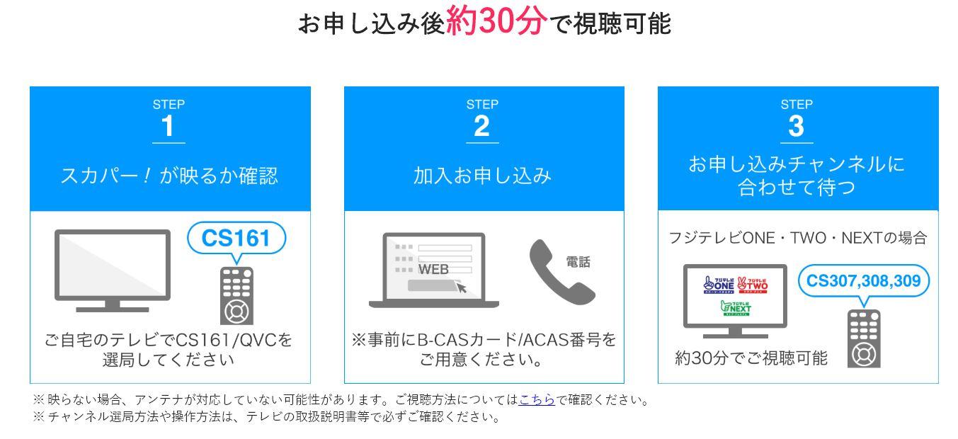 スカパー_02フジテレビONE・TWO・NEXT申込みの流れ