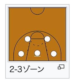 ゾーンディフェンス 2-3