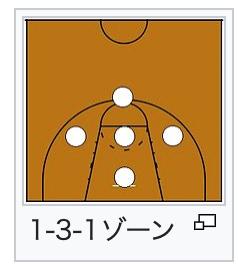 ゾーンディフェンス 1-3-1