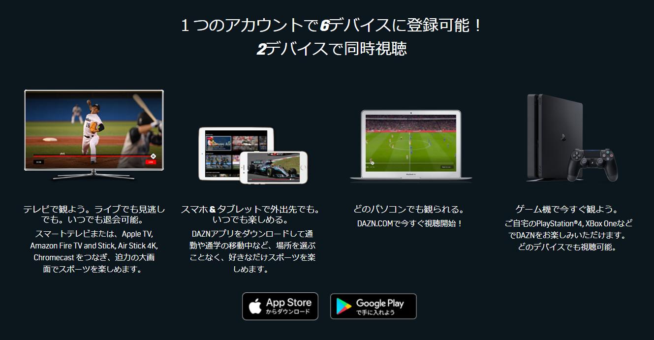 「DAZN」は色々なデバイスで視聴可能