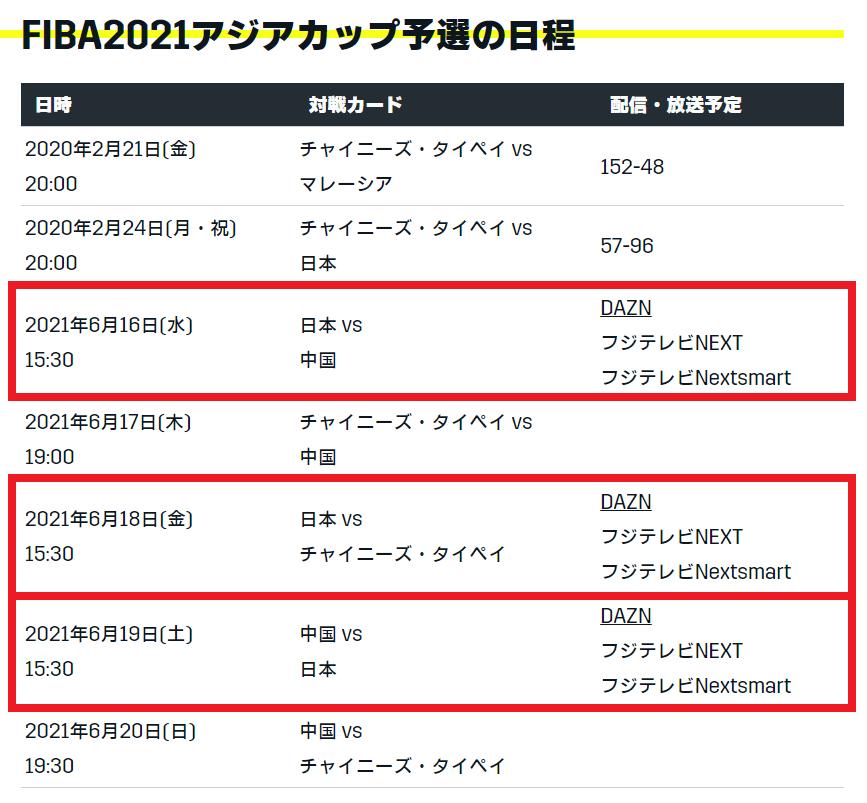 FIBAアジアカップ予選_DAZN放送予定